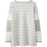 Joules Uma Milano Stripe Knitted Ladies Sweater