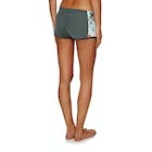 Roxy 1mm 2018 Syncro Reef Short Ladies Wetsuit Shorts