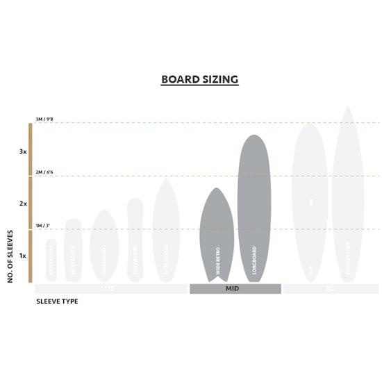 Flexi-Hex Single Mid Sleeve Surf Accessory