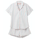 Joules Meggie Women's Pyjamas